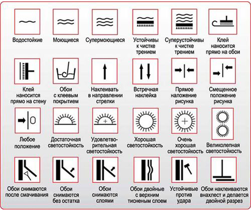 Значки на обоях